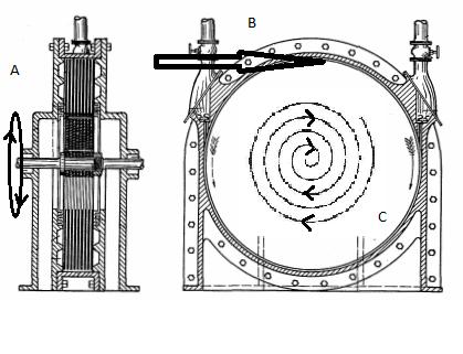 Skica teslove turbine